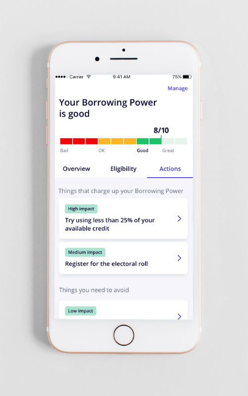 Discover your Borrowing Power with Zopa