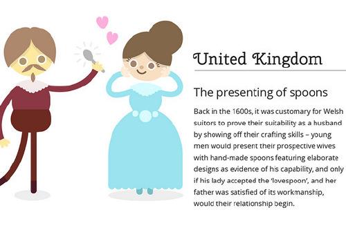 Dating rituals around the world