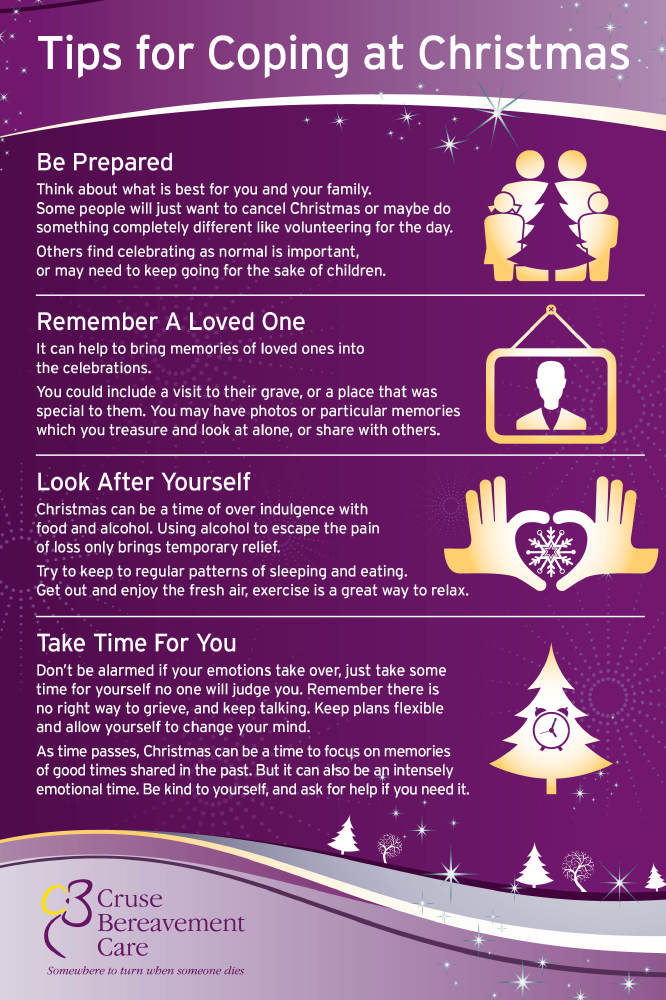 4 tips for coping with bereavement at christmas