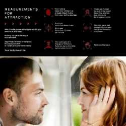 Zepp Measurements of Attraction
