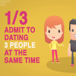 Brits Becoming More Liberal When It Comes To Dating