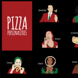 Pizza Personalities