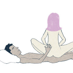 Illistration of thet square sex position